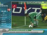 Bursaspor'un 2. Golü Sonrası Bursaspor TV (Bursaspor - Beşiktaş)