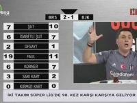 Gole Sevinirken Bardak Kıran BJK TV Spikeri