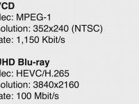 VCD vs UHD Karşılaştırması