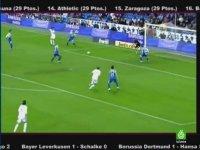 Real Madrid'in Getafe'den Yediği Saçma Gol (2008)