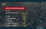 2017 Yılında 466 Bin Yeni Göçmenin Türkiye'ye Göç Etmesi