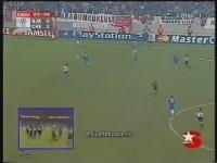 Beşiktaş'ın Son Dakika Golüyle Şampiyonlar Ligi'nden Elenmesi (Sparta Prag Faciası)