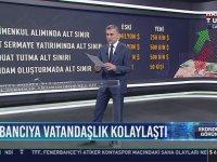 Türkiye Cumhuriyeti Vatandaşlığının Yarı Yarıya Ucuzlaması