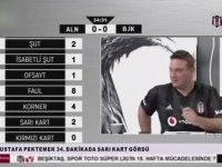 Fenerbahçe - Akhisarspor Maçına Derbi Diyen BJK TV Spikeri