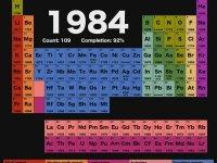 99 Saniyede 300 Yıllık Element Keşfi