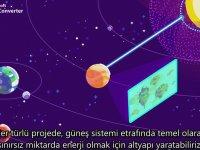 Dyson Küresi İnşası - Kurzgesagt In a Nutshell