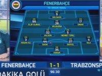 Fenerbahçe'nin Beraberliğine Sevinen FB TV