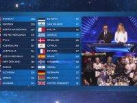 2019 Eurovision'da İzlanda'nın Filistin Bayrağı Açması