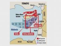 Türkiye'nin Kurtuluşu Akdeniz'de - Doğu Akdeniz Projesi