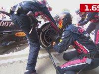 Formula 1'de Pit Stop Rekoru Kırmak - 1.91 Saniye