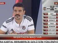 BJK Tv Spikerinin Beraberlik Golüyle Çıldırması