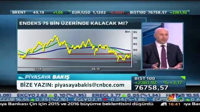05.10.2015 - CNBC-e - Dünyadan Notlar - GCM Menkul Kıymetler Araştırma Direktörü Erdoğan Turan