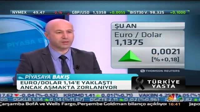 12.10.2015 - CNBC-e - Piyasa Ekranı - GCM Menkul Kıymetler Araştırma Direktörü Erdoğan Turan