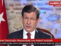 Davutoğlu - Ankara Saldırısı Sonrası Oylarımız Yükseliyor