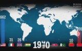 Nükleer Bombaların Atıldıkları Yerlerin Kronolojik Tarihi