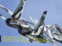 Rus ve Türk Ordularının Karşılaştırması