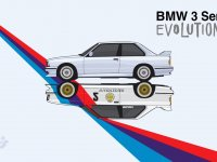 BMW 3 Serisinin 1975'ten Günümüze İnanılmaz Değişimi