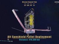 James Webb Uzay Teleskobunun Yörüngeye Yerleştirilme Animasyonu
