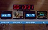 Karşılaştırmalı Pil Testinde Google Chrome'un Hayal Kırıklığı Yaratması