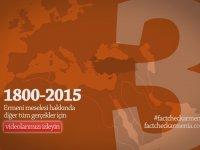 Ermeni Gerçekleri - Fact Check Armenia