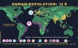 200 Bin Yıl Öncesinden İnsan Nüfusunun Dünyaya Yayılışı
