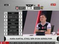Fenerbahçe'nin Golünde BJK TV