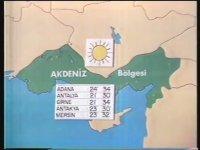 TRT -1986 Spor Haberleri ve Hava Durumu