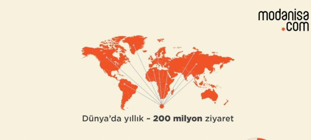 Modanisa, Bereketli Cuma Kampanyasını 140 Ülkeye Taşıyor!