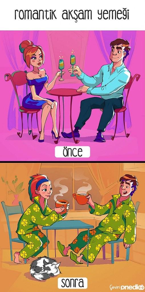 İlişkilerin Öncesi ve Sonrası