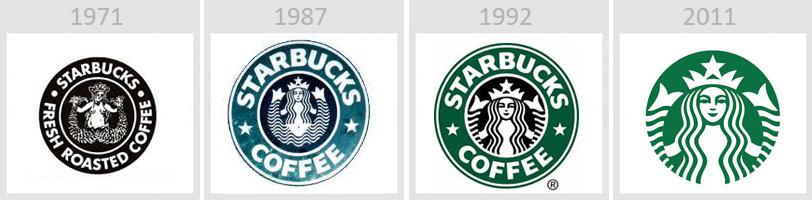 Hepimizin Gördüğü Anda Tanıdığı Logoların Değişimi