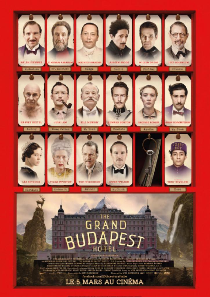 the grand budapest hotel, büyük budapeşte oteli, wes anderson, oscar