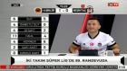 Aleksandar Scekic'in golünde BJK TV!