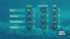 15 Ekim Pazar 2017 - Hava Durumu