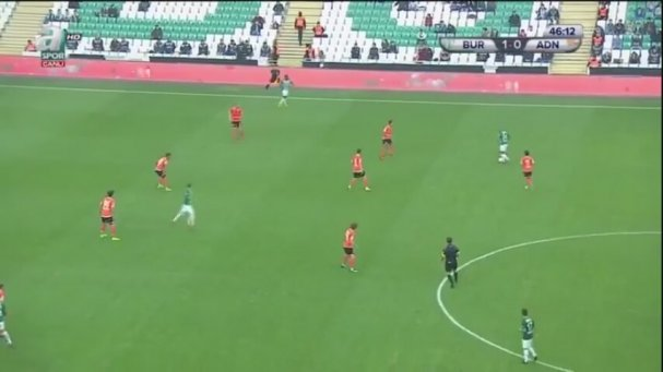 Bursaspor 2-0 Adanaspor (Maç Özeti - 12 Aralık 2017)