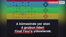 Türkiye'nin de Katılacağı UEFA Uluslar Ligi Kuraları Yarın Çekilecek
