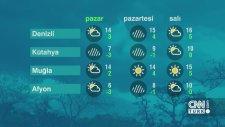 28 Ocak Pazar  Hava Durumu