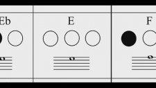 Trompet Nota Kartı Trumpet Fingering Chart Notaların Harf Karşılıkları Aykut öğretmen
