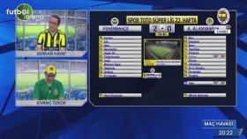 Giuliano'nun Penaltı Golünde FB TV