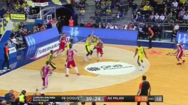 Fenerbahçe 89-70 Emporio Armani Milano (Maç Özeti - 22 Şubat 2018)
