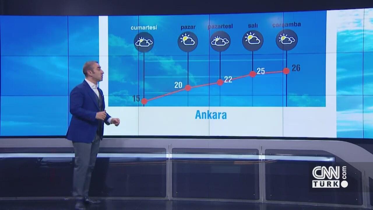 Nisan 2018de hava durumu