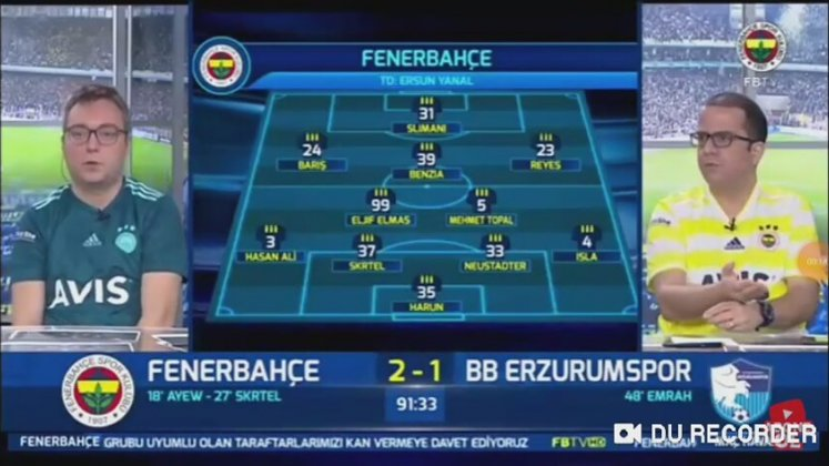Erzurumspor'un 90+2'de Gelen Golünde FB TV (Fenerbahçe 2-2 BB Erzurumspor 17 Aralık Pazart