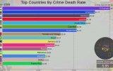 Dünyanın En Tehlikeli Ülkeleri 1990  2017