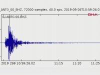 İstanbul Depreminin Yeraltındaki Sesi