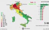 Corona Virüsünün İtalya'da Yayılma Süreci