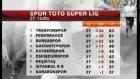 Süper Lig Puan Durumunda Gariplik Var
