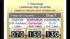 Safranbolu Anadolu Lisesi Yarıfinalde