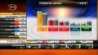 12 haziran 2011 genel seçim sonuçları