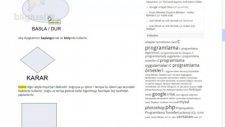 Algoritma sembolleri - Akış şemaları - Akış diyagramları sembolleri