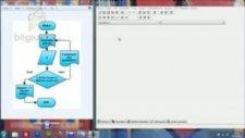 Klavyeden 3 Basamaklı Sayı Girdiren C Programı