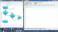 C Programlamada Çarpım Tablosu Hazırlama